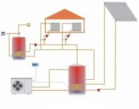 Термопомпени системи